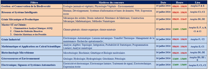 FST-Fes-calendrier-concours-Master-ST-2016-2017