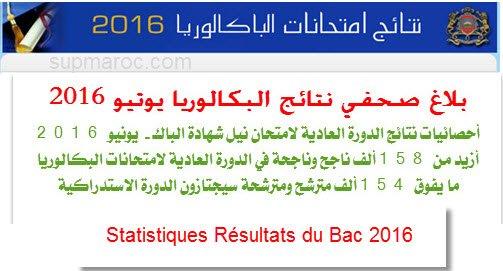 Statistiques Résultats du Bac 2016