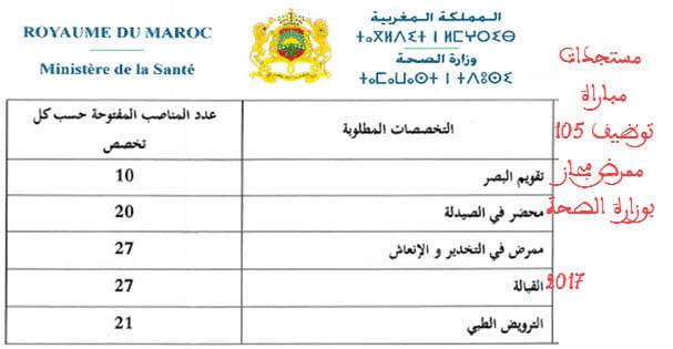 4c936c6e1dc Résultats concours recrutement 105 Infirmiers IDE Ministère santé ...