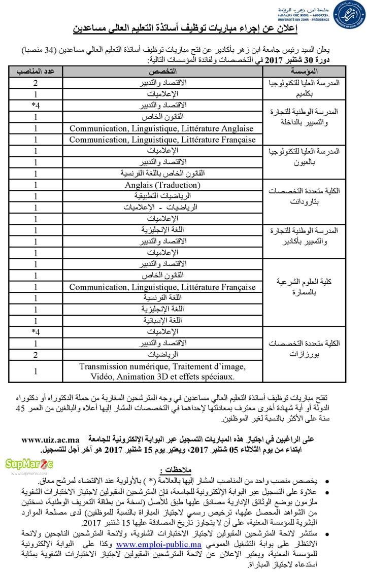 Concours recrutement 34 Professeurs d'Enseignements Supérieurs Assistants Université Ibn Zohr Agadir 2017