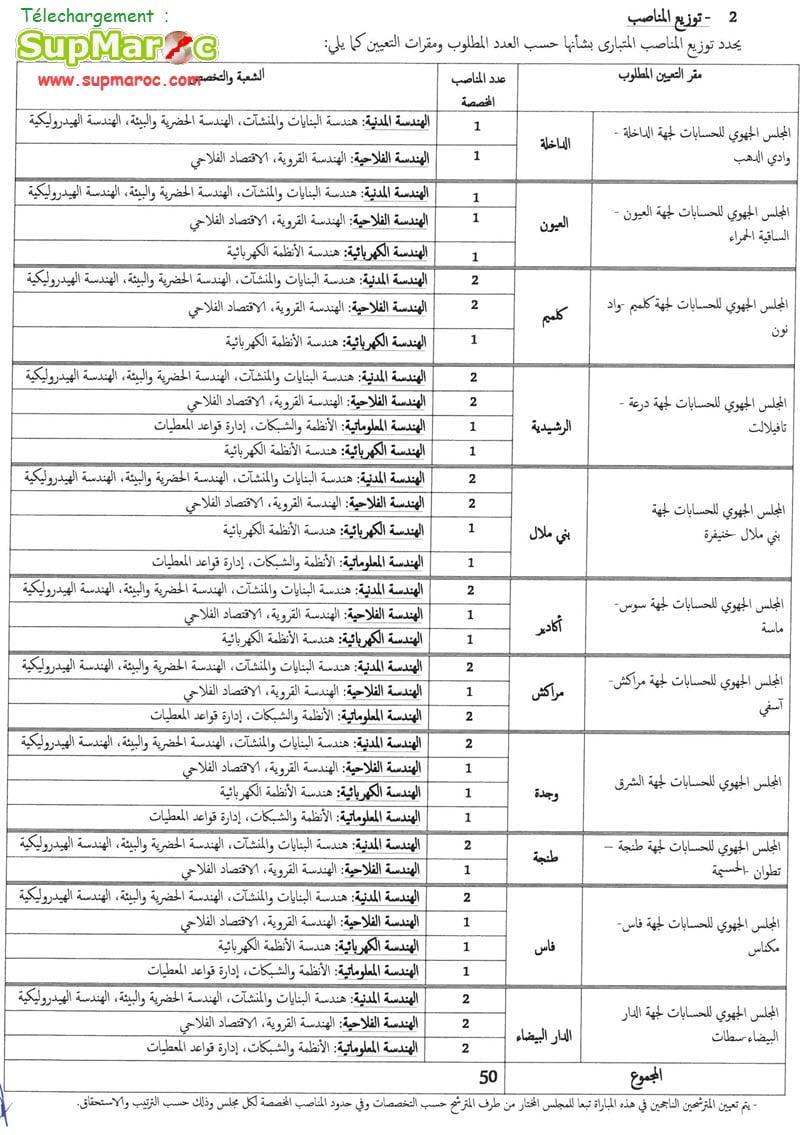 Cour des comptes Avis de concours recrutement de 50 Auditeurs - Echelle 11 -2019