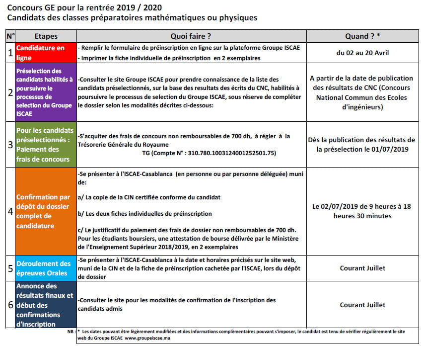 Calendrier Concours Cpge 2019.Iscae Cpge Admissible Oral Concours Ge 2019 2020 Supmaroc