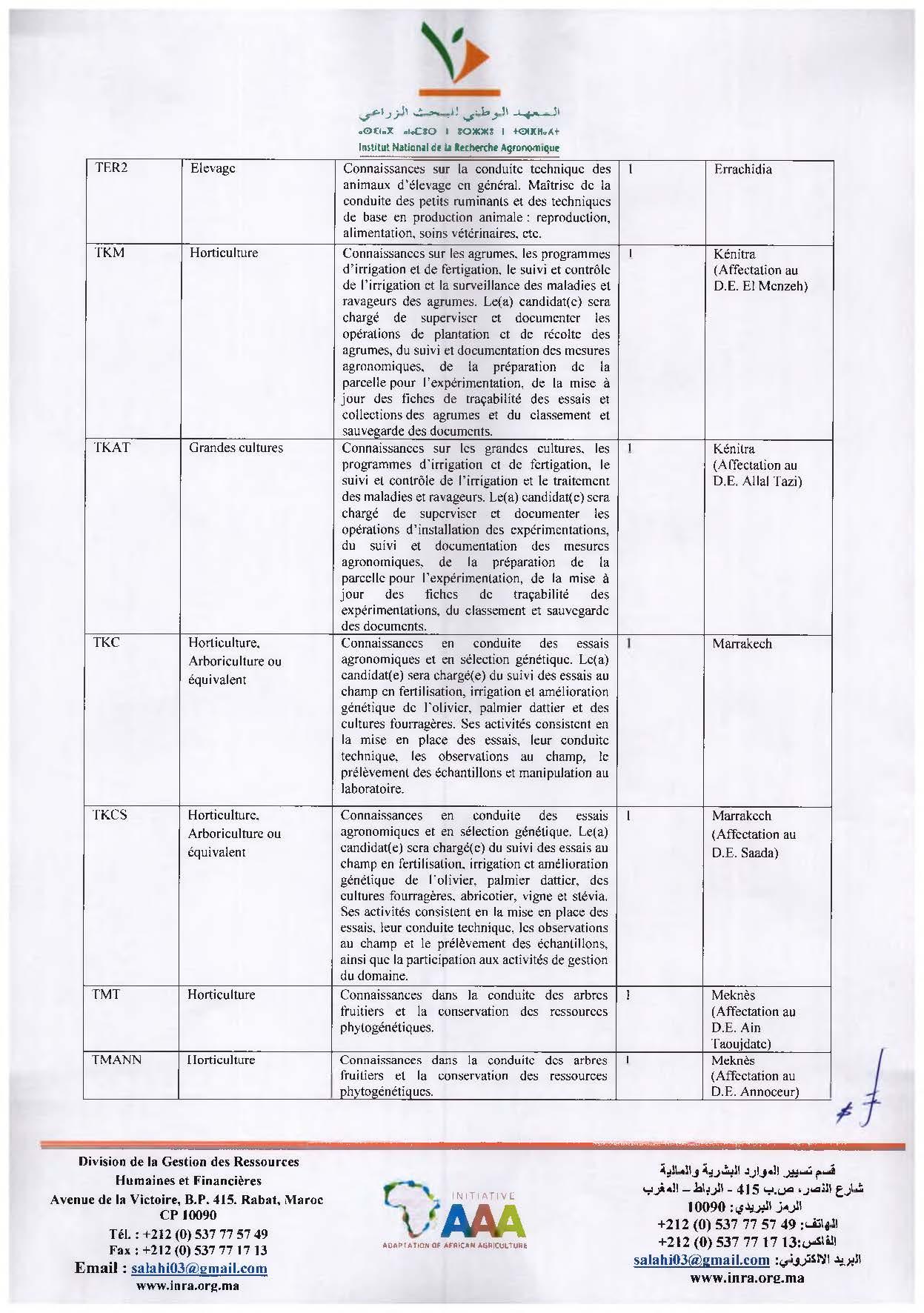 INRA recrute 27 Techniciens 3èmegrade (échelle 9)