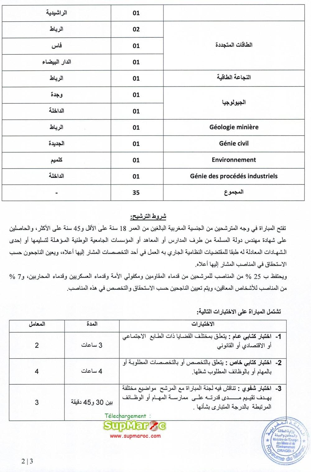 Ministère de l'Energie Mines recrutement Ingénieurs Administrateurs et Techniciens 2020