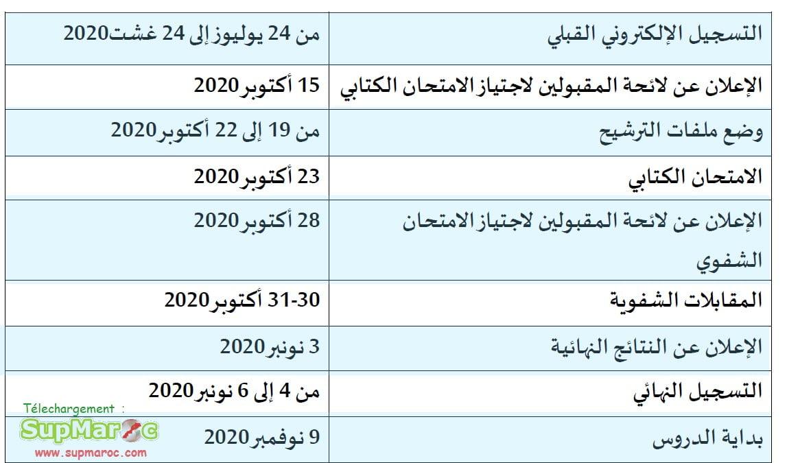 Faculté lettre FLSH ben m'sik casa Master ms 2020 - 2021