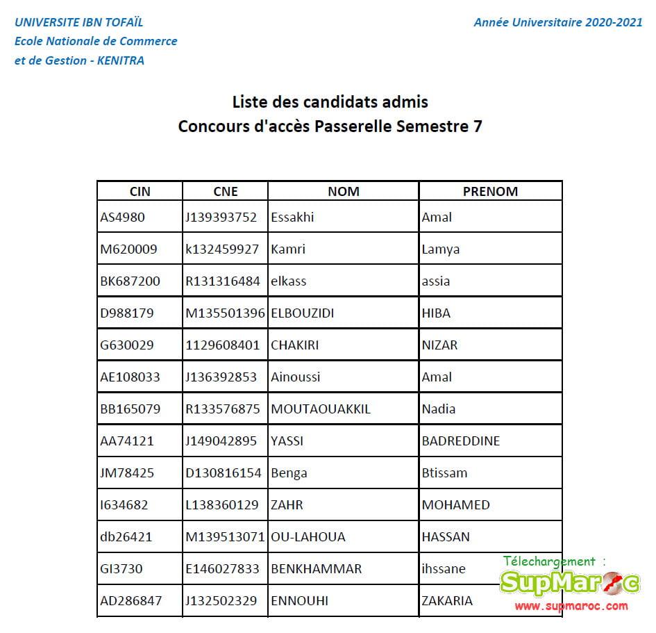 ENCG kenitra Liste des admis passerelles S5 et S7