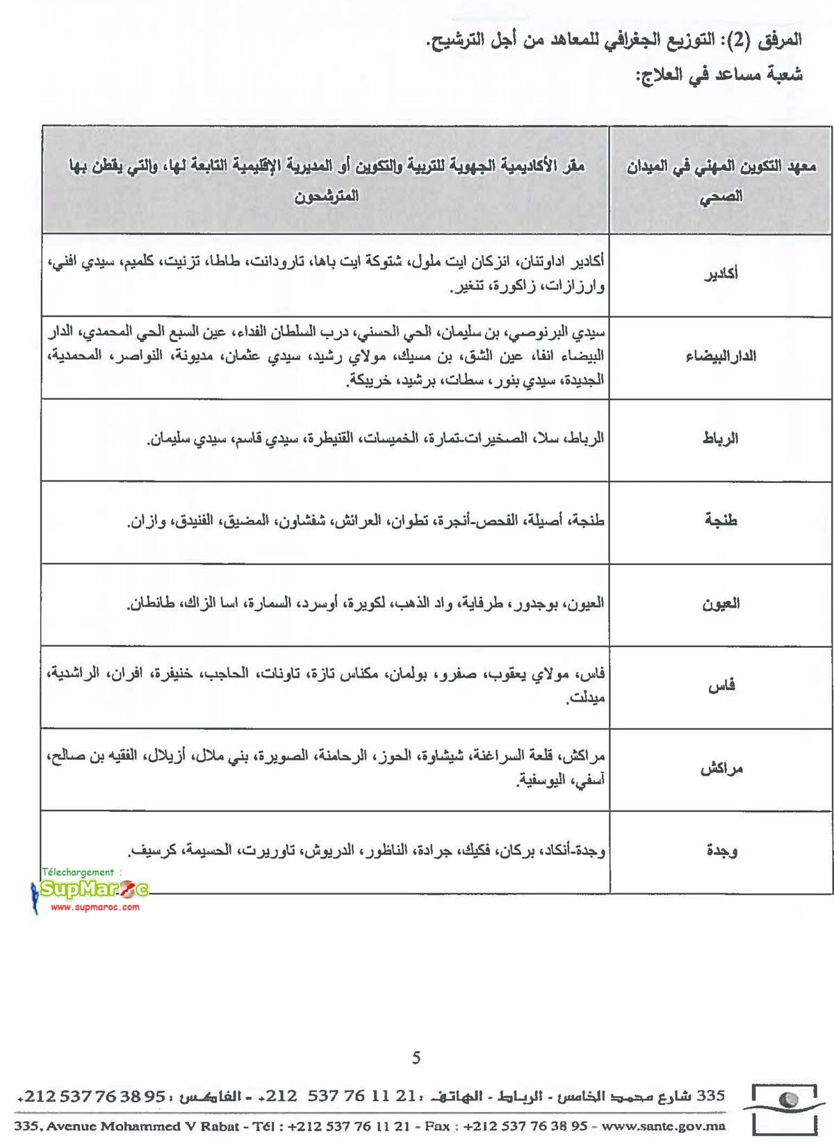 Concours d'accès aux Instituts de Formation Professionnelle dans le domaine de Santé IFPS 550 postes 2020 2021