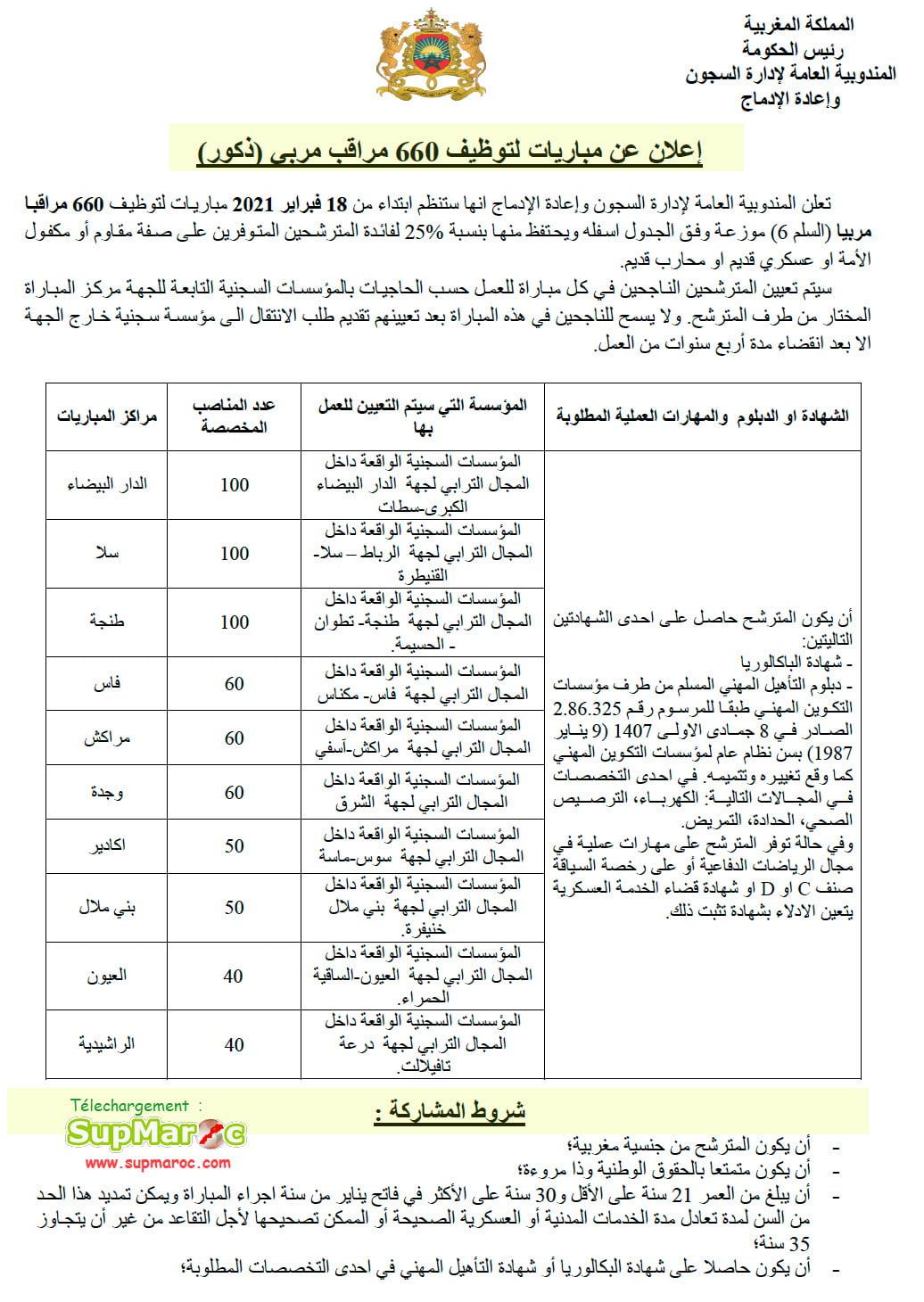المندوبية العامة لإدارة السجون وإعادة الإدماج توظيف 660 مراقب مربي 2021