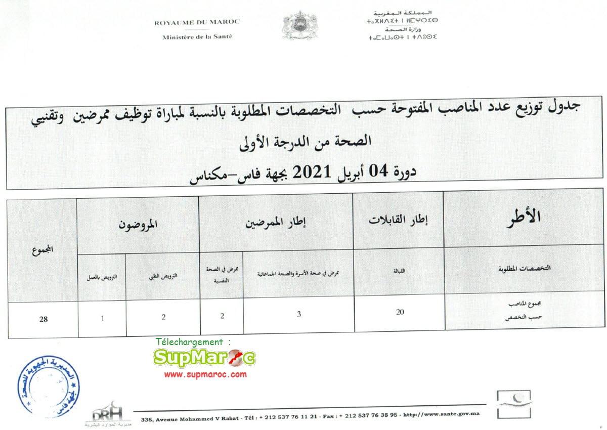 Ministère sante recrutement infirmiers Techniciens 2021