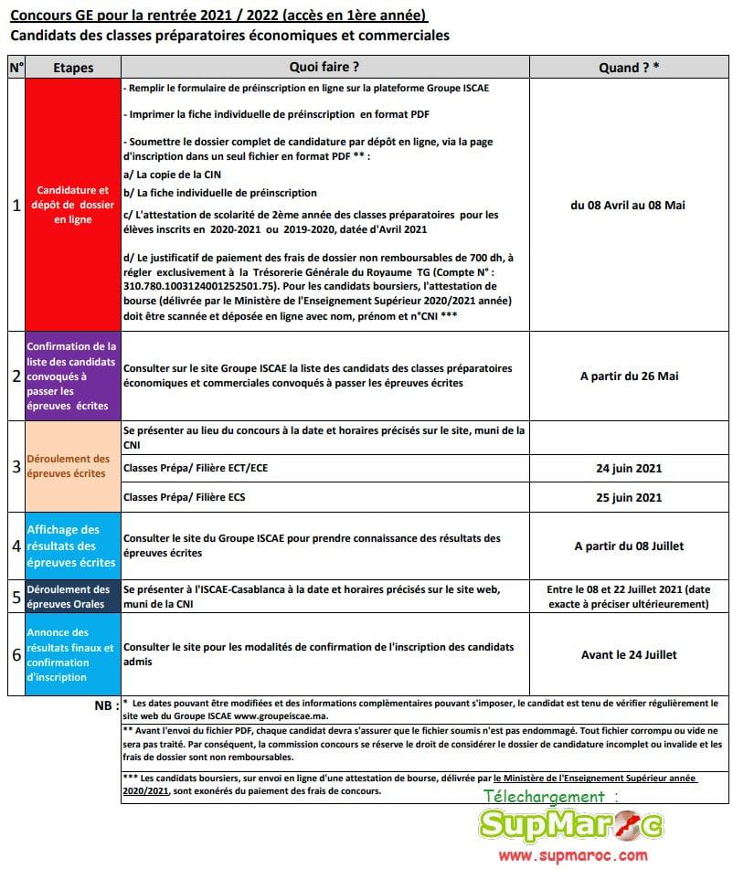 cpge Concours ISCAE GE Casa Rabat 2021 - 2022