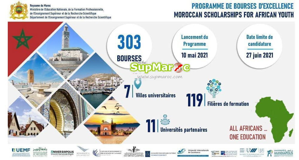 Moroccan Scholarships for African Youth