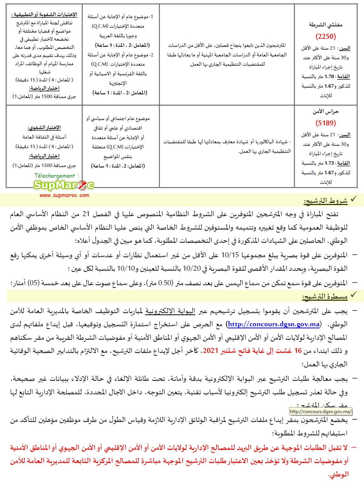 Concours Recrutement 8119 police Maroc dgsn 2021