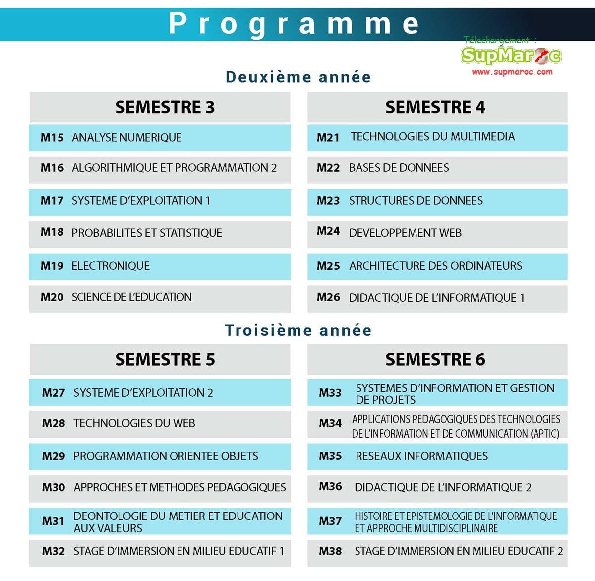 ENS Fes Concours Licences Prof lp S3 S5 2021 - 2022