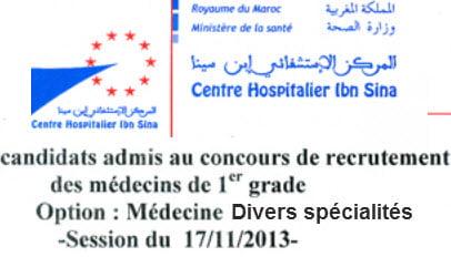 Centre Hospitalier Ibn Sina CHU