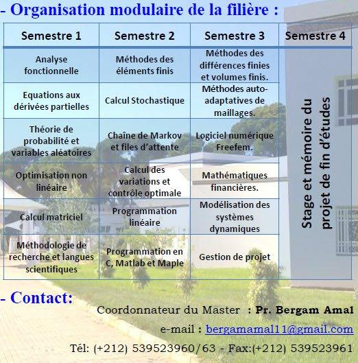 FP-larache-master2015-2