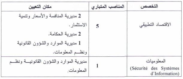 Ministère chargé des affaires générales et de la gouvernance 1