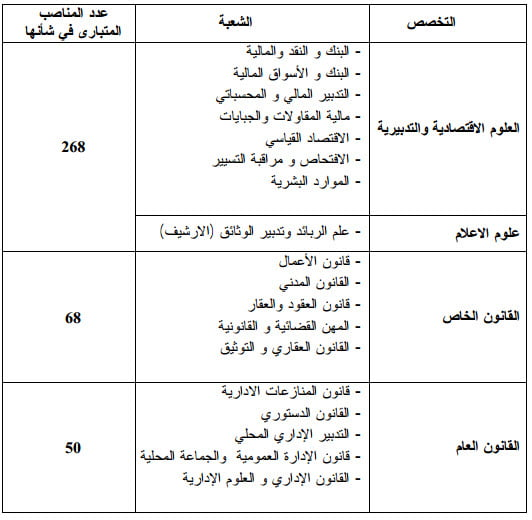 concours de recrutement de 386 administrateurs 2 u00e8me grade minist u00e8re de l u0026 39  u00e9conomie et des