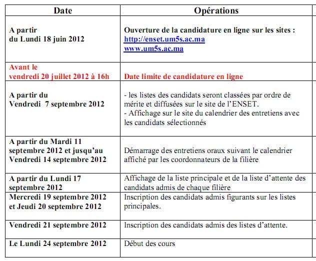 calendrier Licence Professionnelle (LP)