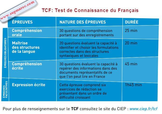 TCF Test de  Connaissance du Français Matières