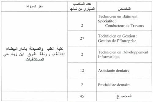 technicien-CHU-casa
