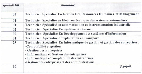 techniciens chu hassan2